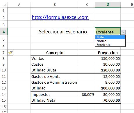 Escenarios - Calculo de utilidad