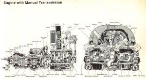 RaioX: Motor VW Fusca   Fórmula Total