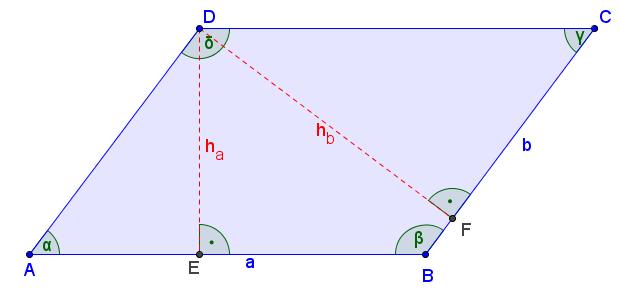 Rezultat slika za paralelogram romb