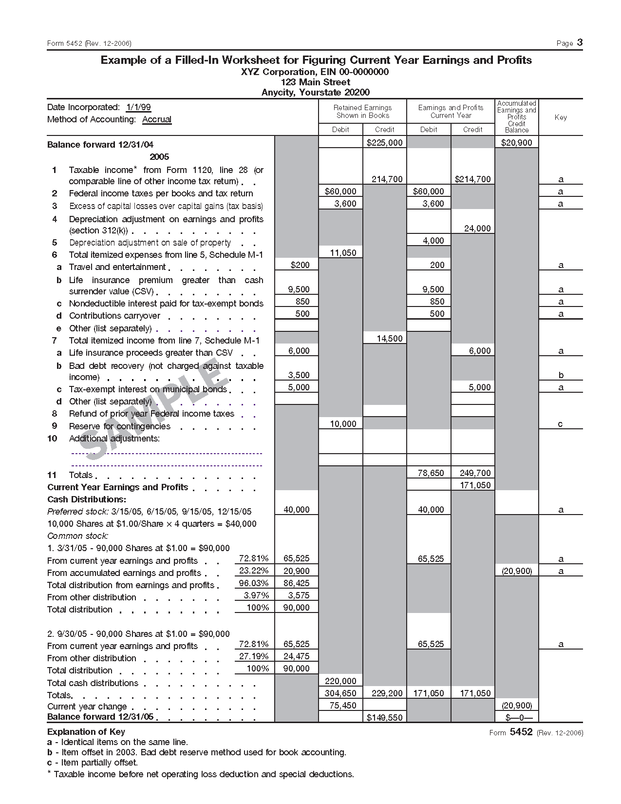Printables Partnership Basis Worksheet Happywheelsfreak