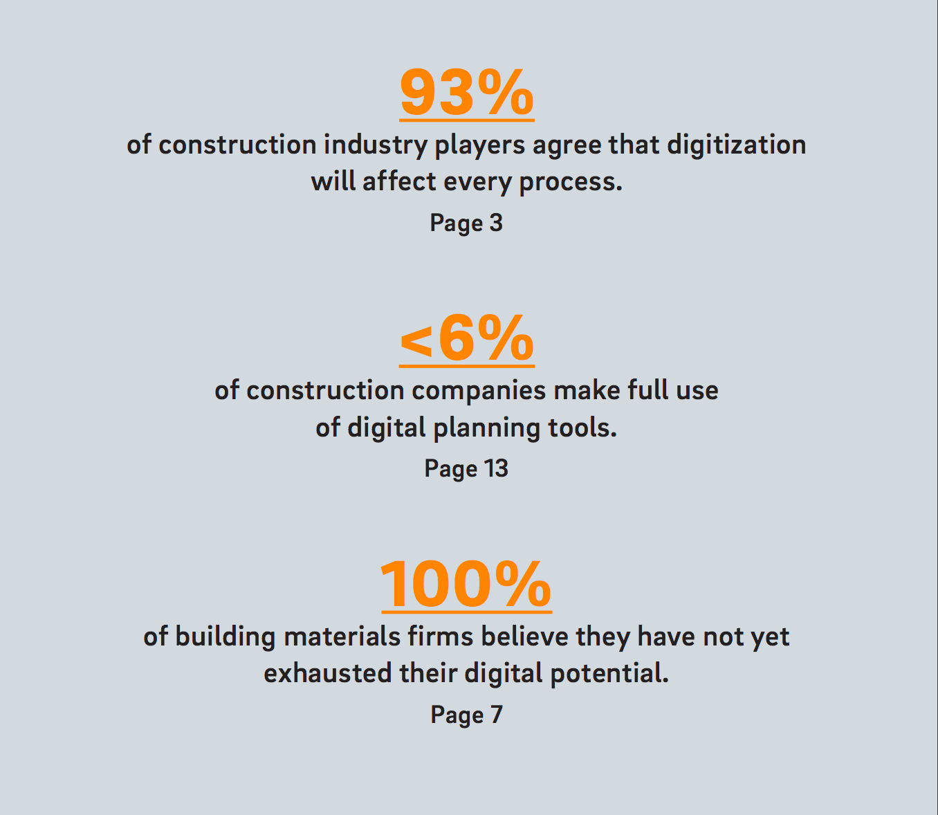 #Construction: Ignoring digitization is a mistake