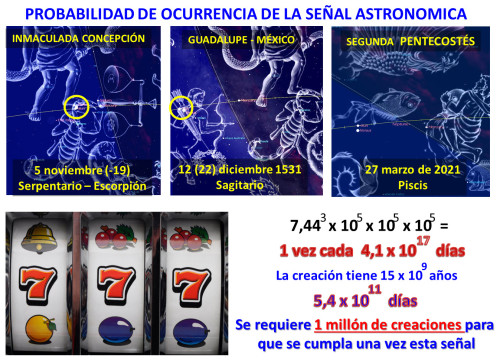 160105_Probabilidad_ocurrencia_señal