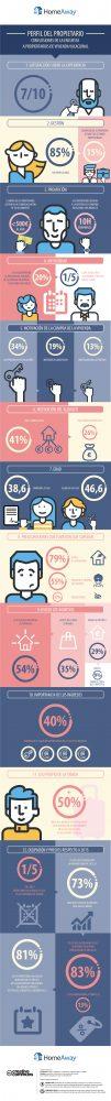 infografia_encuesta_-propietarios_-ha