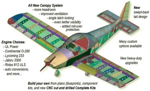ZENITH ZODIAC CH-650 - PLANS AND INFORMATION SET FOR HOMEBUILD AIRCRAFT