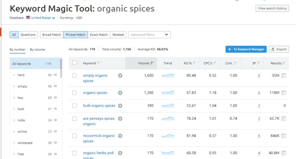 semrush content ideas - keyword mafic tool