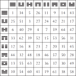6-way-mirror-hexagram-chart