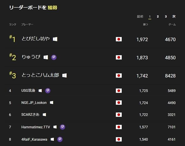 フォートナイトトラッカー日本ランキング
