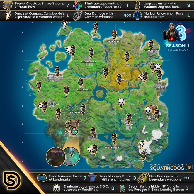 Fortnite Forged In Slurp Cheat Sheet Map Locations