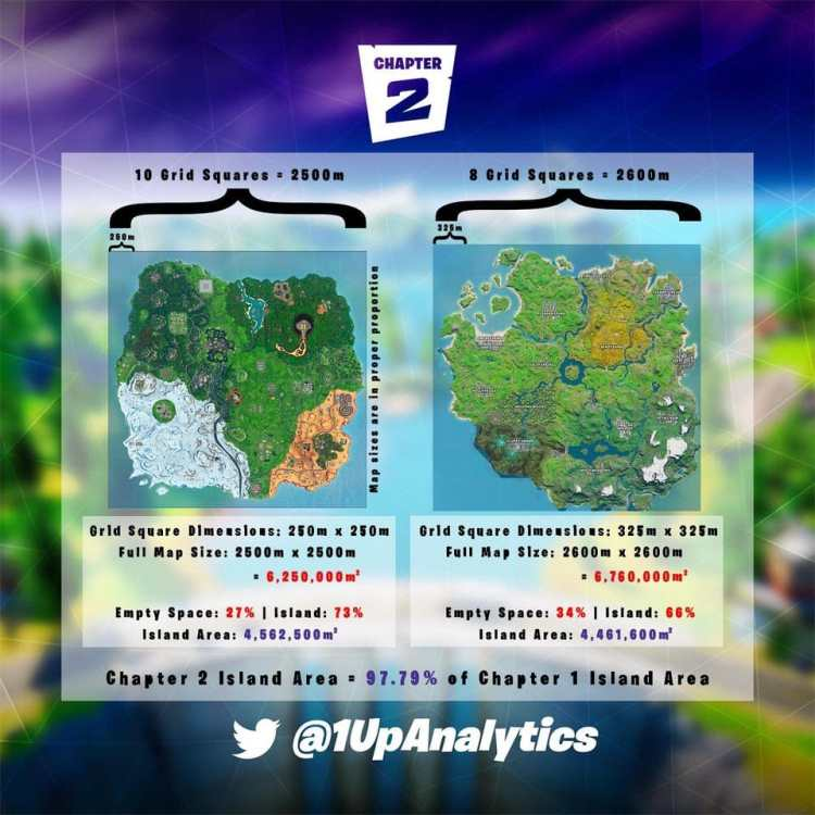 Is Fortnite Chapter 2s New Map Bigger Than The Old Map Fortniteintel Universal Niche Island codes ranging from deathrun maps to parkour, mini games, free for all, & more. fortnite chapter 2s new map bigger than
