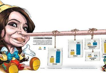 PINOCHO. Así fue calificada CFK por la revista Veja.