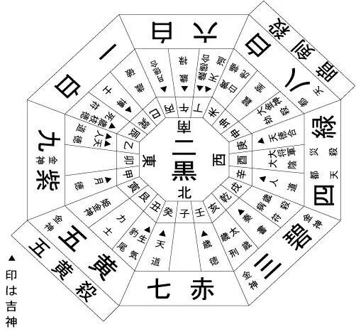昭和30年5月10日生まれの生月盤