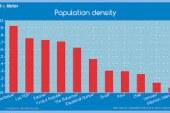 Low density rate