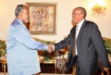 Trading partners of Djibouti