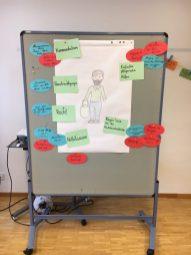 Metaplanwand Workshop 16