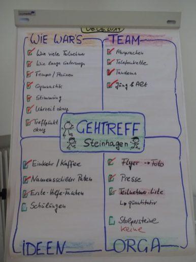 Workshop 7 Gehtreff
