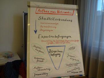 Metaplanwände Aufbau eines SeniorenNetzwerks (3)