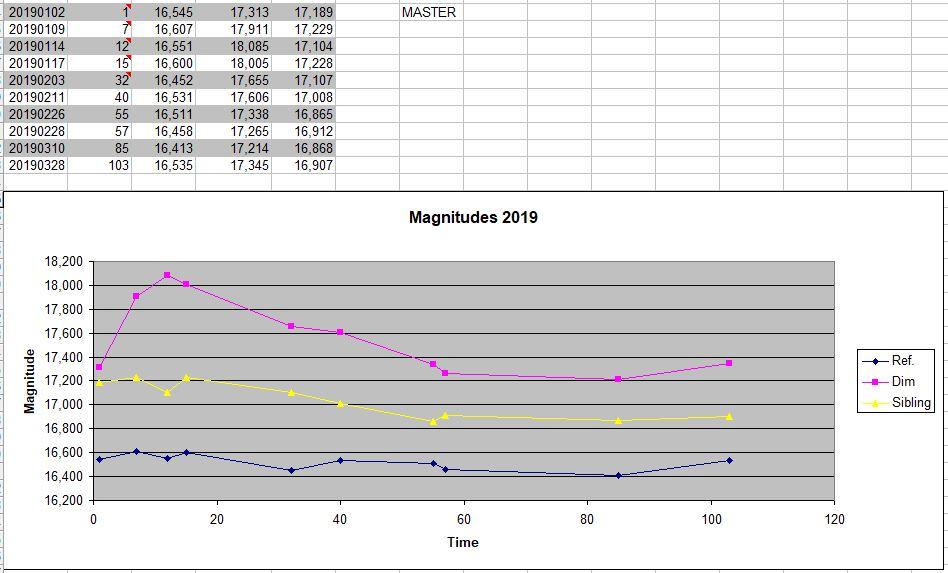 Measurements_2019