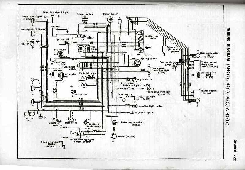 1965 Wiring Diagram FJ40