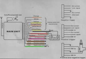 wiring up a keyless remote on a 60 | IH8MUD Forum
