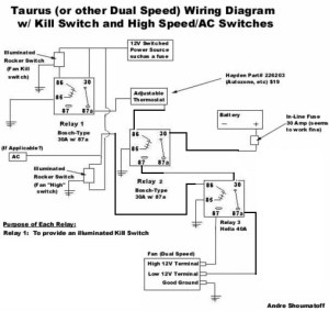 Taurus fan Which temp control switch? | IH8MUD Forum