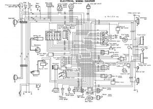 1971 FJ40 Wiring Diagram | IH8MUD Forum