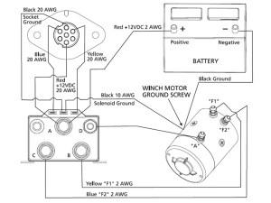 How do i bypass solenoids? | IH8MUD Forum