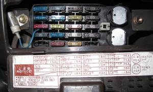 Help needed with fusebox diagram | IH8MUD Forum