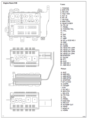 Where is the headlight (low) relay?   IH8MUD Forum