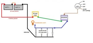 What is wrong with this GLOW PLUG diagram? | IH8MUD Forum