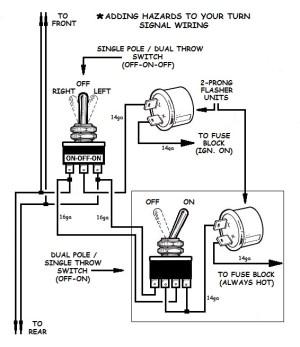 Rewiring a 1970 FJ40 from scratch | IH8MUD Forum