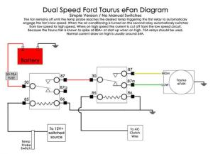 Ford Taurus Fan Wiring | IH8MUD Forum