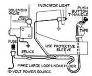 Need help with Line Lock Install | IH8MUD Forum
