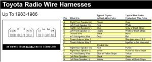 wiring diagram for radio | IH8MUD Forum