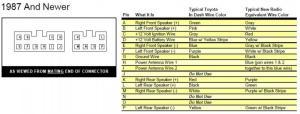 wiring diagram for radio | IH8MUD Forum