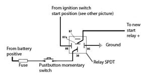 Starter ignition circuit thought | IH8MUD Forum