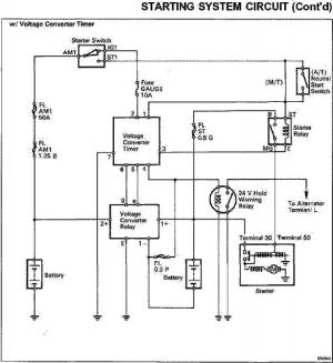 Urgent HDJ81 Help needed, Can't get 24V at the Starter