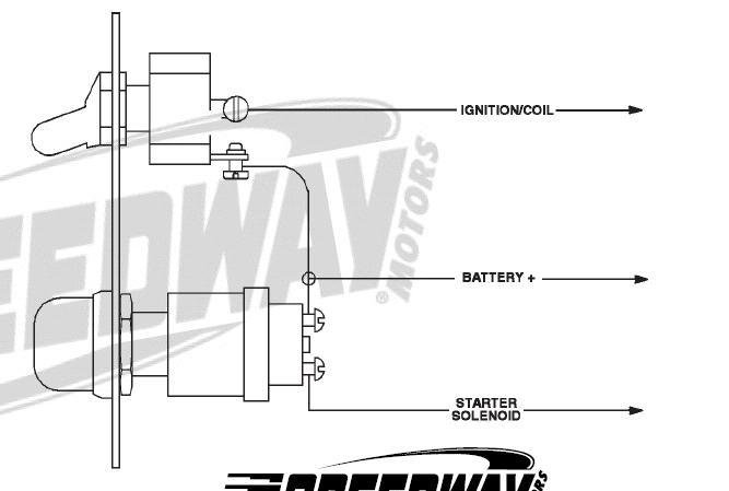 Chevy 350 Starter Solenoid Wiring