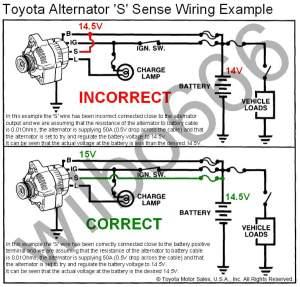 3B diesel swapAlternator wiring   IH8MUD Forum