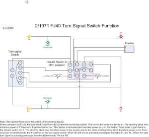 71 fj40 Hazard Wiring Question   IH8MUD Forum