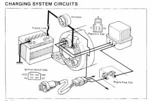 Alternator wiring   IH8MUD Forum