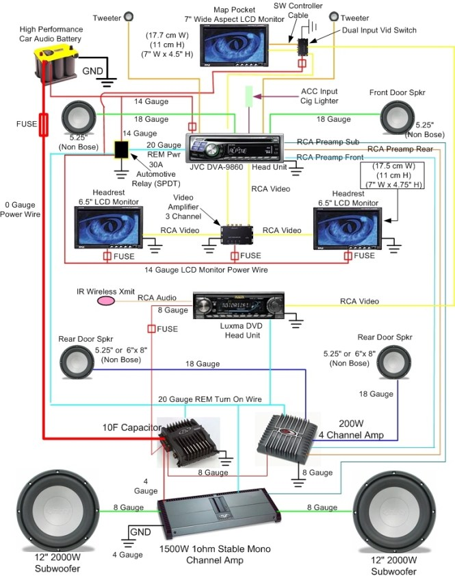 jvc car radio wiring jvc car radio wiring diagram wiring diagram bose car stereo wiring diagrams