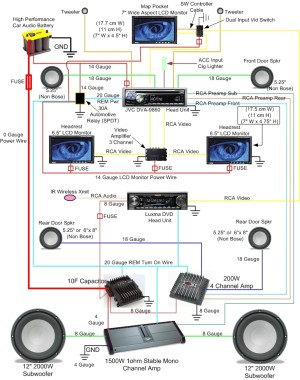 Completed Dashkit AudioVideo Wiring Diagram  Mazda 6