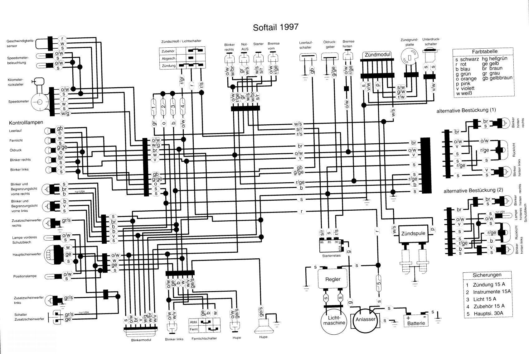 Fxstc Custom Hilfe Elektrikproblem S 1