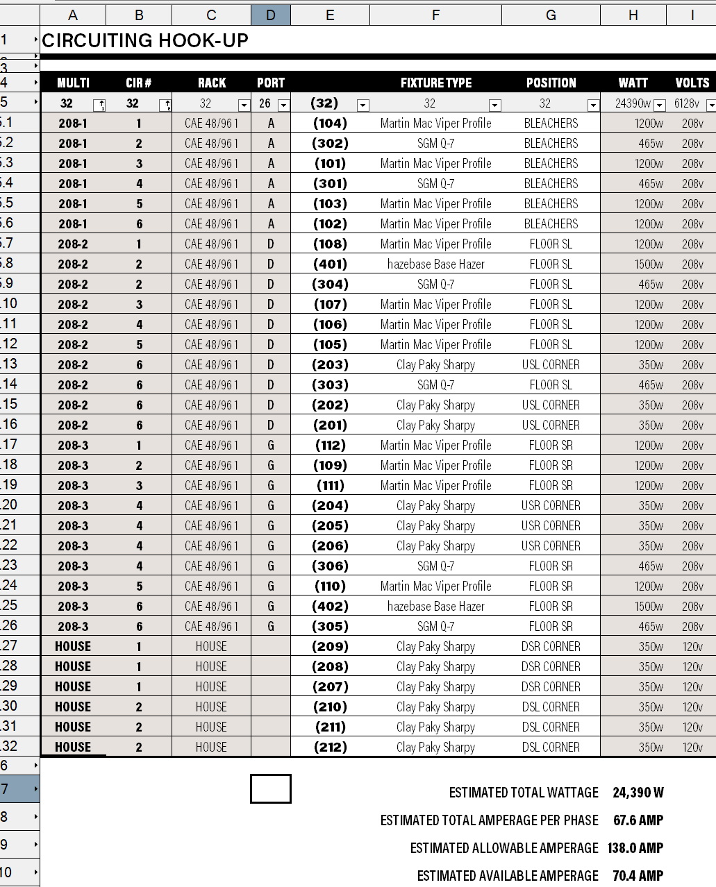 Instrument Schedule As Database Worksheet
