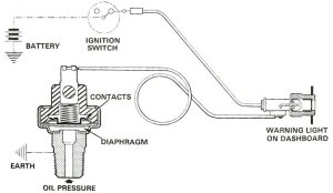 Low Oil Pressure Warning Switch  Wiring Diagram  Tech
