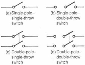 Savage Switches; double pole vs single pole  Electrics