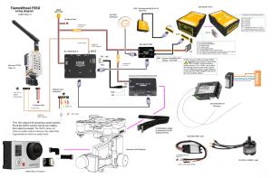 DJI Flame Wheel F450 and F550 Owners Thread | DJI FORUM
