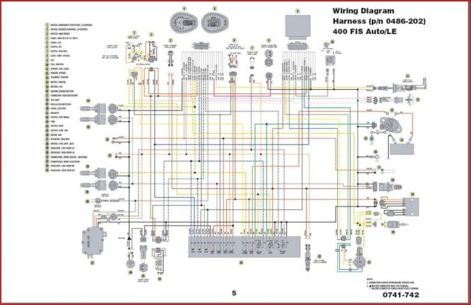 polaris sportsman wiring diagram  arctic cat 500 atv wiring diagram arctic auto wiring diagram on 2001 polaris sportsman 500 wiring