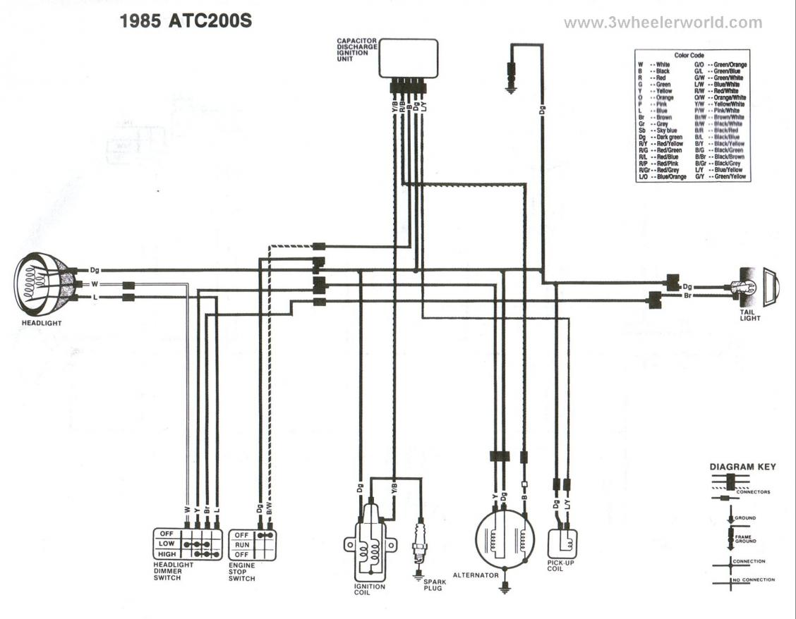 3 4 Motor Wiring Diagram