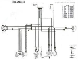 ATV LIGHT BAR WIRE DIAGRAM  Auto Electrical Wiring Diagram